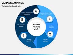 Variance Analysis PPT Slide 4
