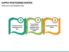 Supply Positioning Matrix PPT Slide 12