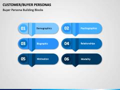 Buyer persona PPT slide 13