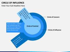 Circle of influence PPT slide 2