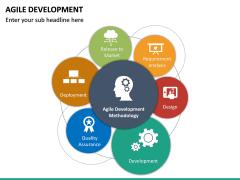 Agile Development PPT Slide 18
