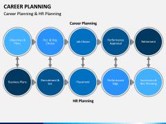 Career Planning PPT Slide 16