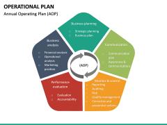 Operational Plan PPT Slide 34