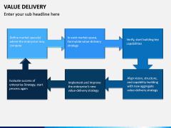Value Delivery PPT Slide 13