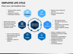 Employee Life Cycle PPT Slide 7