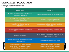 Digital Asset Management PPT Slide 28