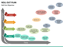 Roll Out Plan PPT Slide 16