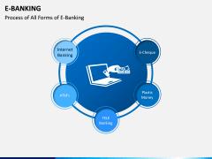 E-Banking PPT Slide 11