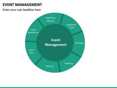 Event Management PPT Slide 23