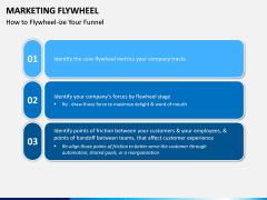 Marketing Flywheel PPT Slide 6