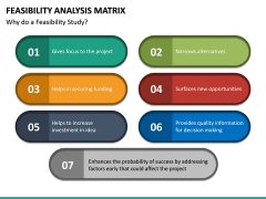 Feasibility Analysis Matrix PPT Slide 19