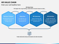 HR Value Chain PPT Slide 2