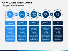 Key Account Management PPT Slide 30
