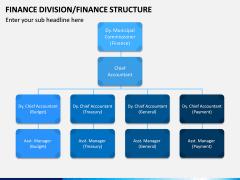 Finance Division PPT Slide 9
