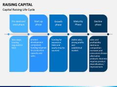 Raising Capital PPT Slide 8