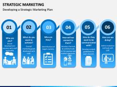 Strategic Marketing PPT Slide 1