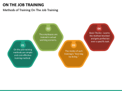 On the Job Training PPT Slide 21