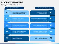 Reactive Proactive PPT Slide 3