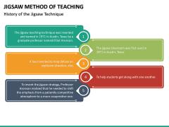 Jigsaw Method of Teaching PPT Slide 17