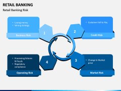 Retail Banking PPT slide 13