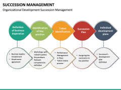 Succession Management PPT Slide 20