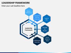 Leadership Framework PPT Slide 2