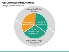 Performance Improvement PPT Slide 22