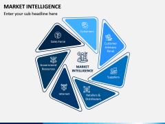 Market Intelligence PPT Slide 1