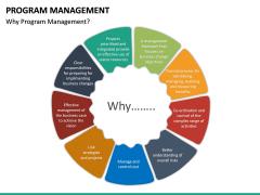 Program Management PPT Slide 31