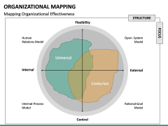 Organizational Mapping PPT Slide 17