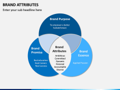 Brand Attributes PPT Slide 6