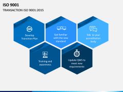 ISO 9001 PPT Slide 13