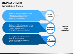 Business Drivers PPT Slide 9