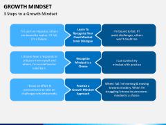 Growth Mindset PPT Slide 6