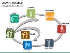 Growth Roadmap PPT Slide 20