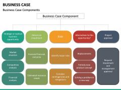 Business Case PPT slide 33