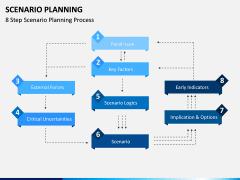Scenario Planning PPT slide 11
