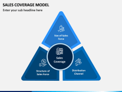 Sales Coverage Model PPT Slide 4