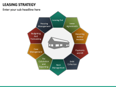 Leasing Strategy PPT Slide 21