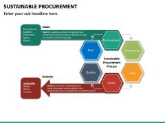 Sustainable Procurement PPT Slide 23