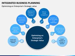 Integrated Business Planning PPT Slide 5