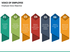 Voice of Employee PPT Slide 23