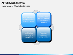 After Sales Service PPT slide 6