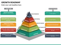 Growth Roadmap PPT Slide 16
