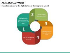 Agile Development PPT Slide 27
