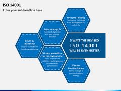 ISO 14001 PPT Slide 11
