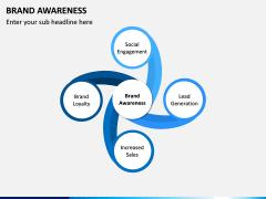 Brand Awareness PPT Slide 2