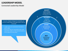 Leadership Model PPT Slide 6