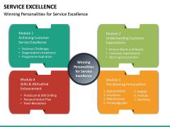 Service Excellence PPT Slide 23
