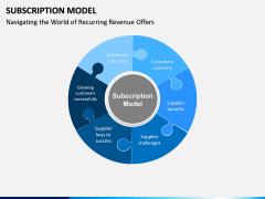 Subscription Model PPT Slide 2